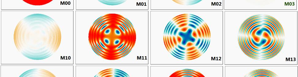 Mueller Matrix Polarimetry
