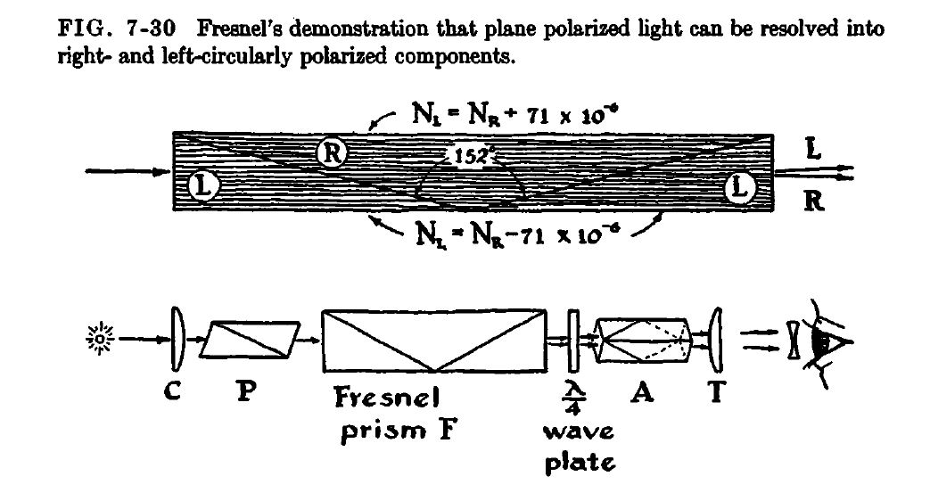 Fresnel Prism Mueller Matrix Polarimetry